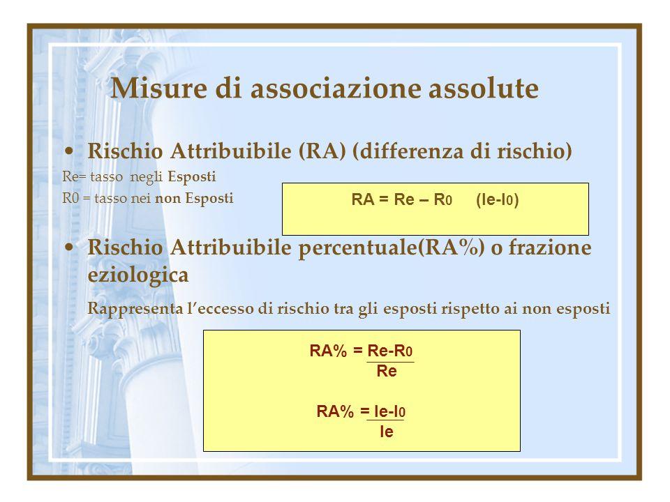 Misure di associazione assolute Rischio Attribuibile (RA) (differenza di rischio) Re= tasso negli Esposti R0 = tasso nei non Esposti Rischio Attribuib