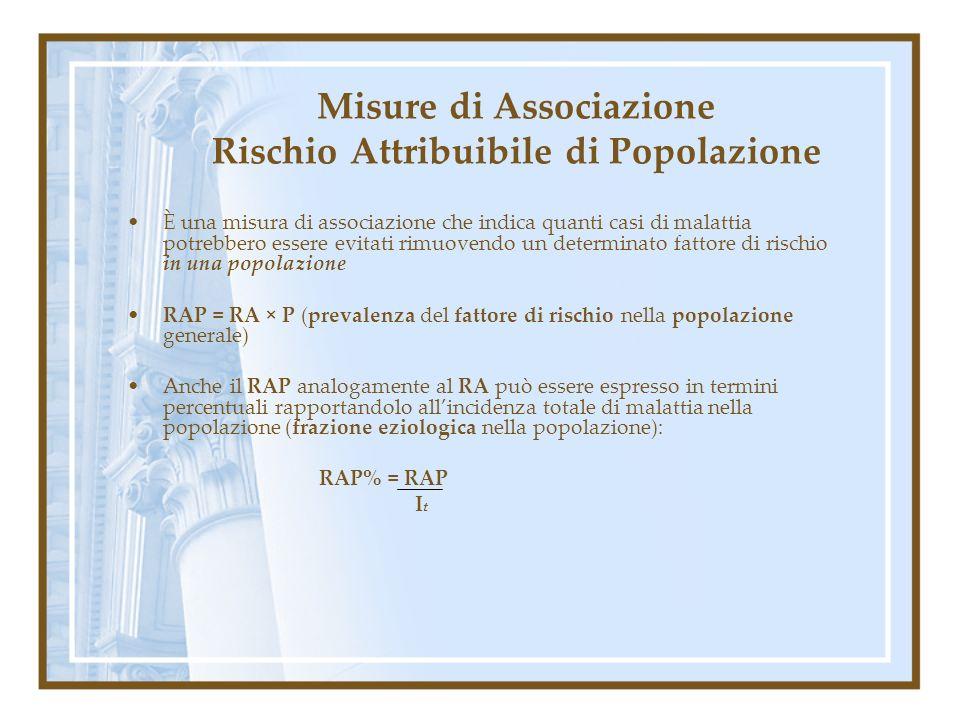 Misure di Associazione Rischio Attribuibile di Popolazione È una misura di associazione che indica quanti casi di malattia potrebbero essere evitati r