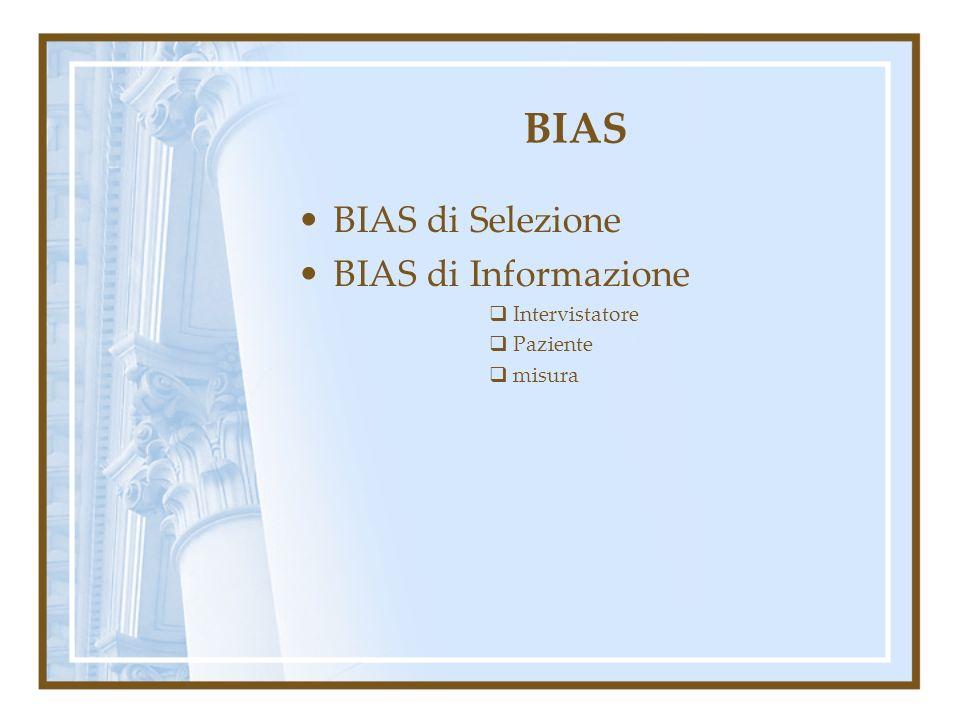BIAS BIAS di Selezione BIAS di Informazione Intervistatore Paziente misura