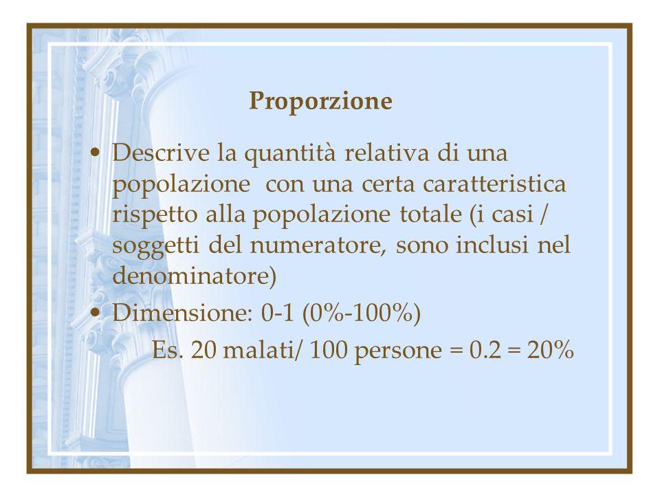 Proporzione Descrive la quantità relativa di una popolazione con una certa caratteristica rispetto alla popolazione totale (i casi / soggetti del nume