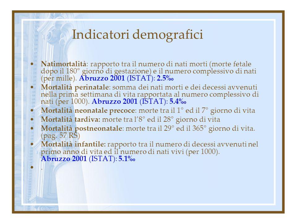 Indicatori demografici Natimortalità: rapporto tra il numero di nati morti (morte fetale dopo il 180° giorno di gestazione) e il numero complessivo di