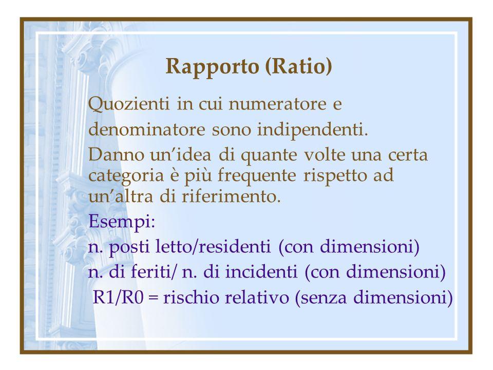 Esempio E+E- M+4060100 M-3007001000 340760 Rischio Relativo(RR)= (40/340) / (60/760) = 0.12/0.08(12%/8%)=1.55 Odds Ratio (OR) = ad/bc= (40x700)/(60x300) = 28000/18000=1.55