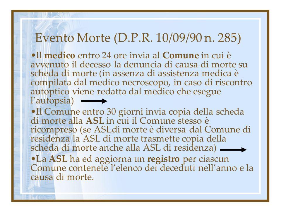Evento Morte (D.P.R. 10/09/90 n. 285) Il medico entro 24 ore invia al Comune in cui è avvenuto il decesso la denuncia di causa di morte su scheda di m