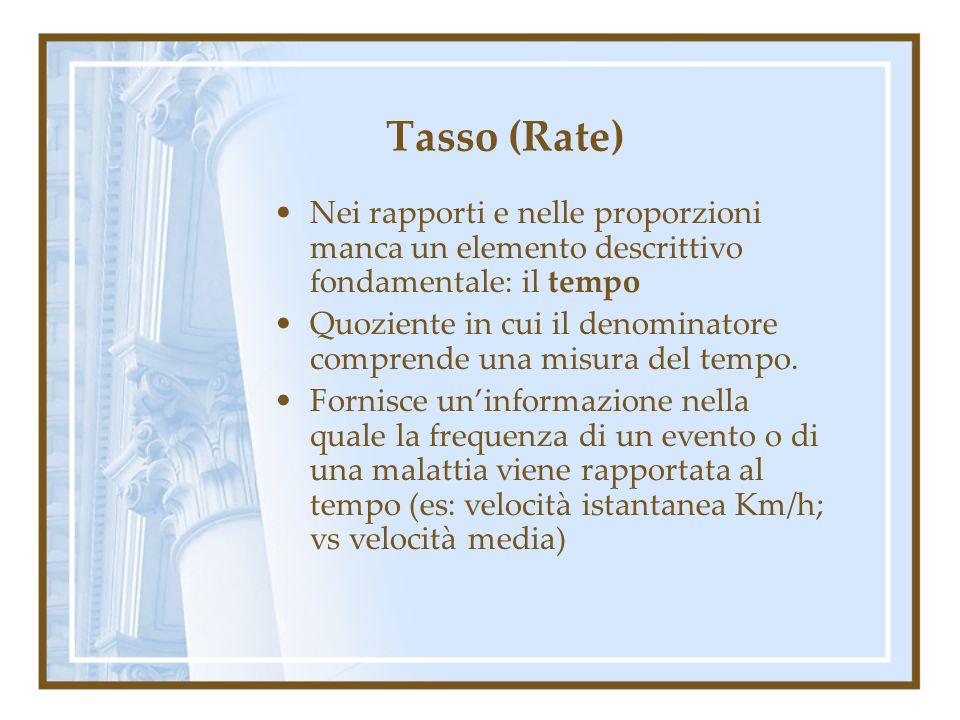 Tasso (Rate) Nei rapporti e nelle proporzioni manca un elemento descrittivo fondamentale: il tempo Quoziente in cui il denominatore comprende una misu