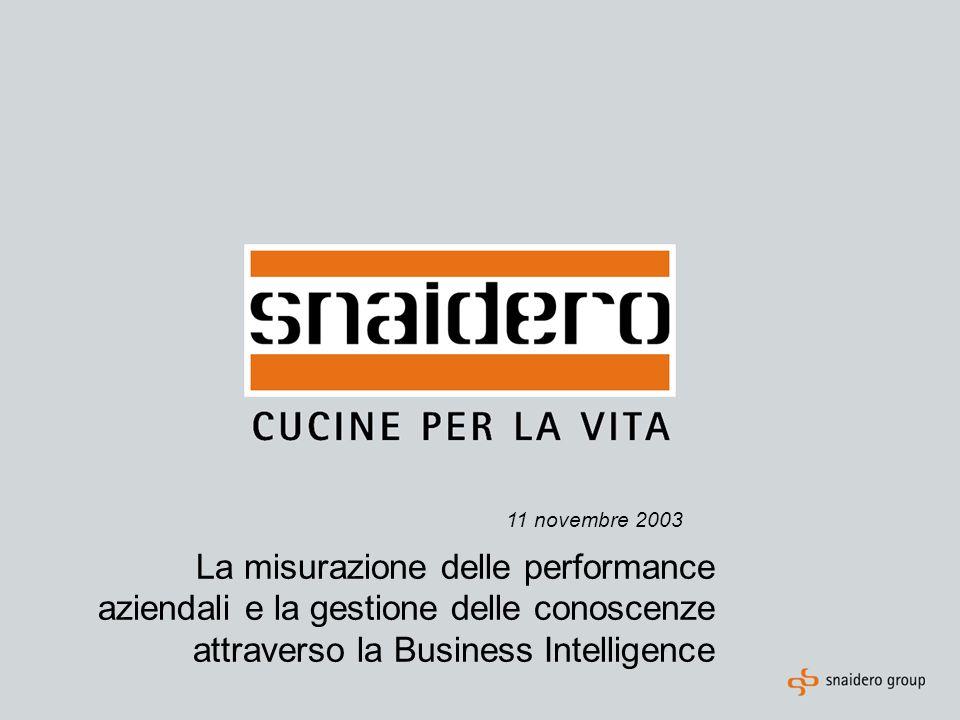 La misurazione delle performance aziendali e la gestione delle conoscenze attraverso la Business Intelligence 11 novembre 2003