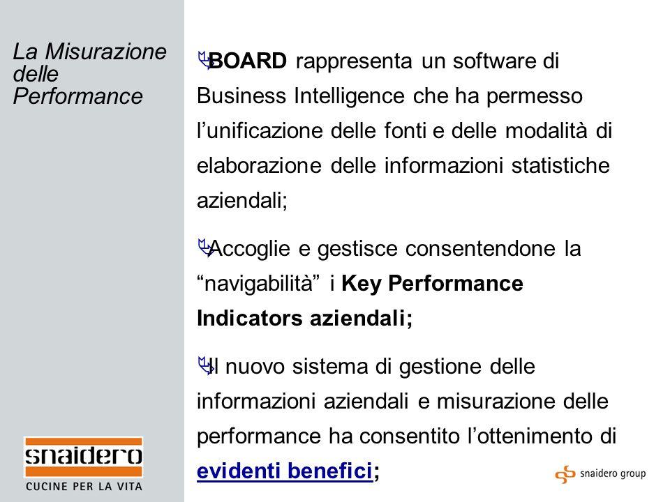 La Misurazione delle Performance BOARD rappresenta un software di Business Intelligence che ha permesso lunificazione delle fonti e delle modalità di