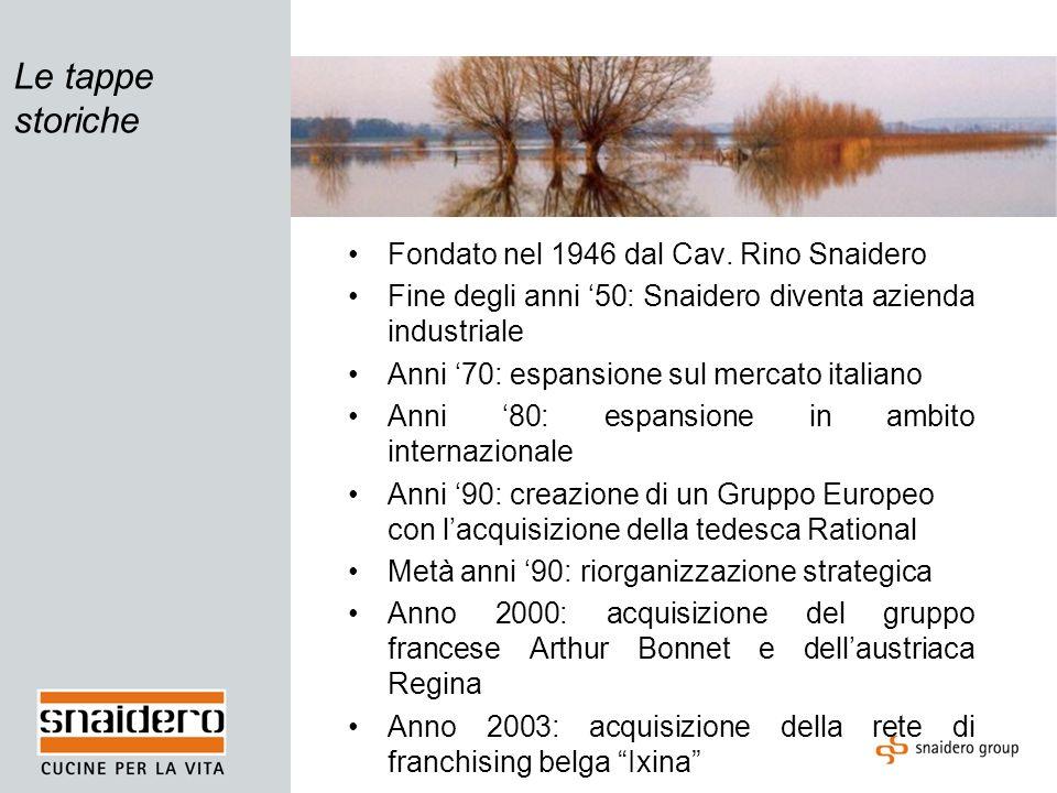 Fondato nel 1946 dal Cav. Rino Snaidero Fine degli anni 50: Snaidero diventa azienda industriale Anni 70: espansione sul mercato italiano Anni 80: esp