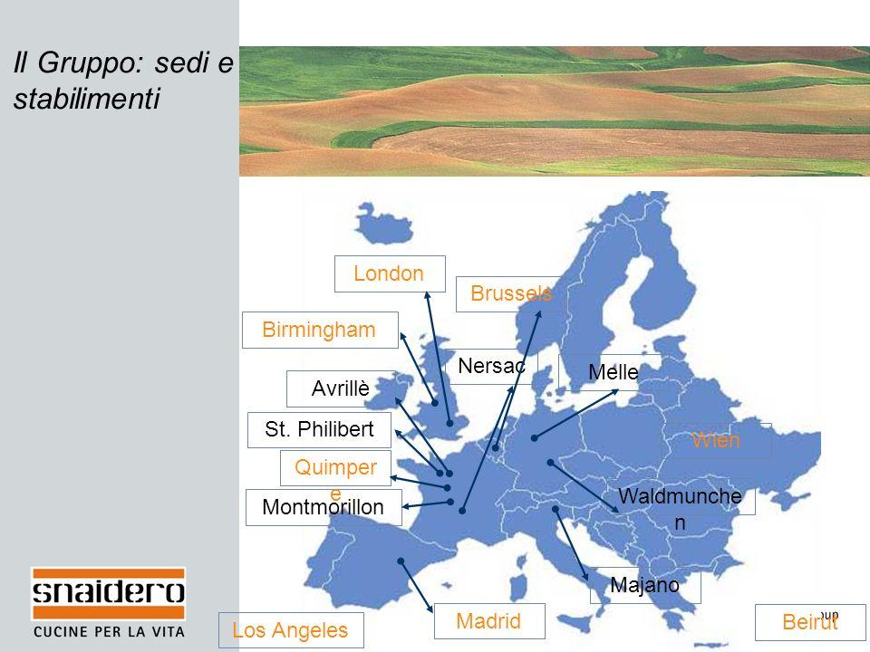 Il Gruppo: sedi e stabilimenti Melle Waldmunche n London Majano Wien Madrid Montmorillon St.