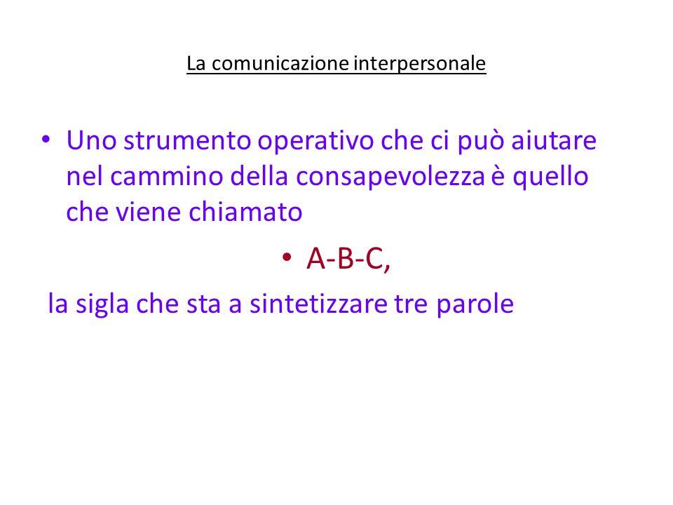 La comunicazione interpersonale A - sta per Activating event (il fatto) B - sta per Belief(s) System (il significato-per-me) C -sta per Consequences (la reazione),