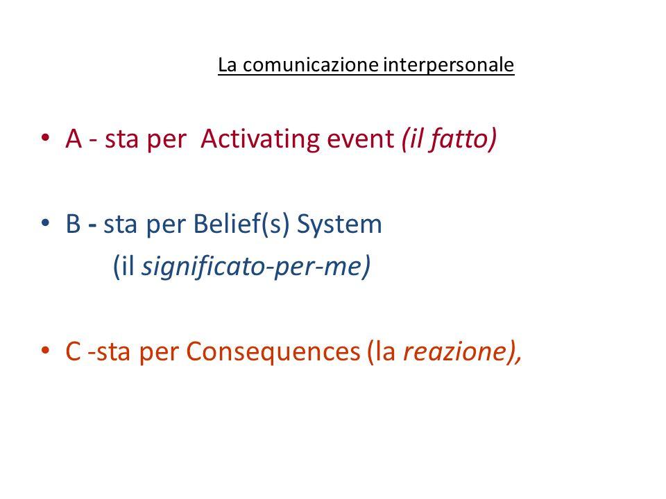 La comunicazione interpersonale In ogni tensione relazionale è possibile individuare una situazione, fatto (A), le nostre reazioni o conseguenze (C), e una motivazione (B), il signifìcato-per me di quel fatto, di A.