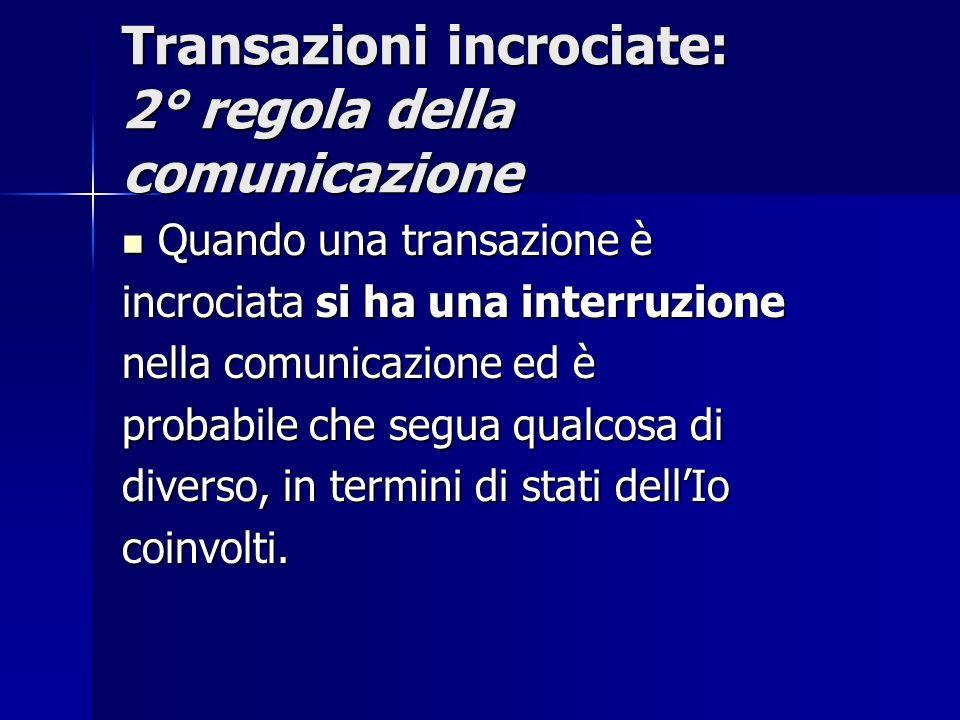 Transazioni incrociate: 2° regola della comunicazione Quando una transazione è Quando una transazione è incrociata si ha una interruzione nella comuni