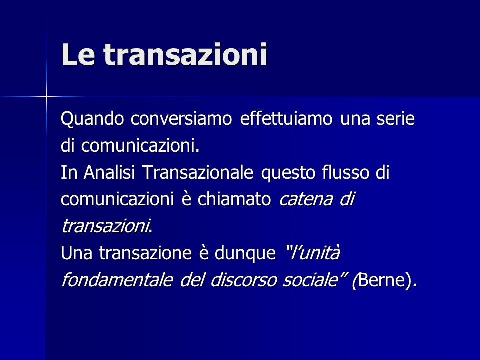 Le transazioni Una transazione è costituita da uno stimolo transazionale più una risposta transazionale che avviene tra stati dellIo specifici.