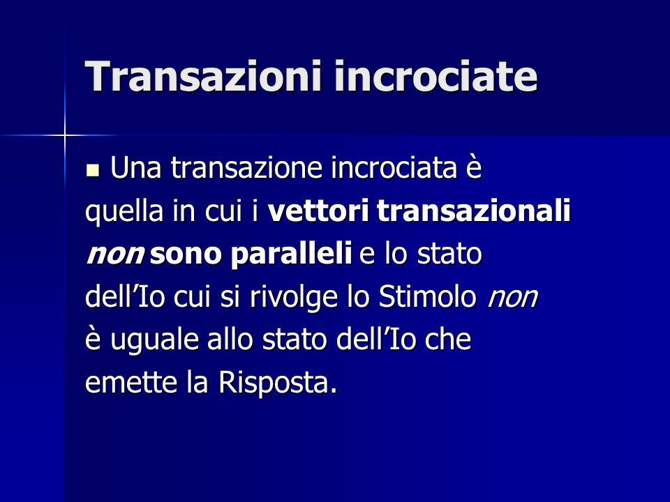 Transazioni incrociate Una transazione incrociata è Una transazione incrociata è quella in cui i vettori transazionali non sono paralleli e lo stato d