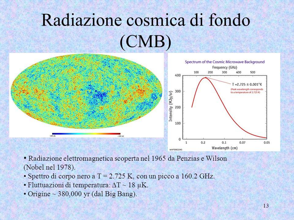 Radiazione cosmica di fondo (CMB) 13 Radiazione elettromagnetica scoperta nel 1965 da Penzias e Wilson (Nobel nel 1978). Spettro di corpo nero a T = 2
