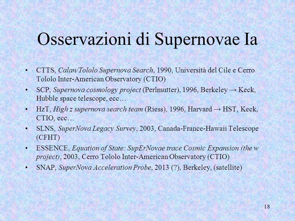 Osservazioni di Supernovae Ia CTTS, Calan/Tololo Supernova Search, 1990, Università del Cile e Cerro Tololo Inter-American Observatory (CTIO) SCP, Sup