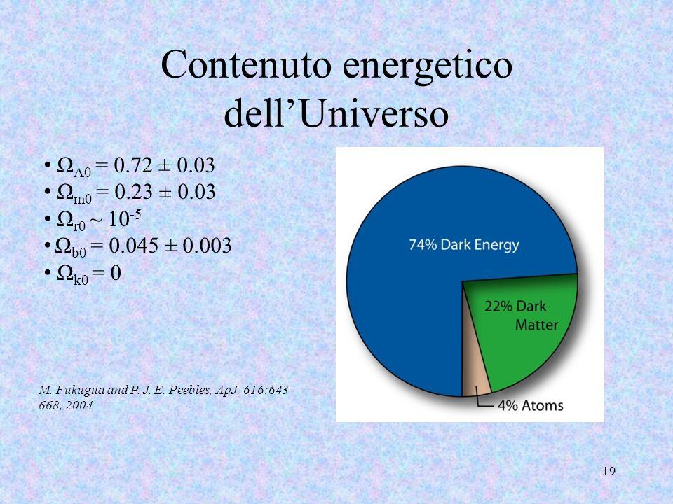 Contenuto energetico dellUniverso 19 Ω Λ0 = 0.72 ± 0.03 Ω m0 = 0.23 ± 0.03 Ω r0 ~ 10 -5 Ω b0 = 0.045 ± 0.003 Ω k0 = 0 M. Fukugita and P. J. E. Peebles