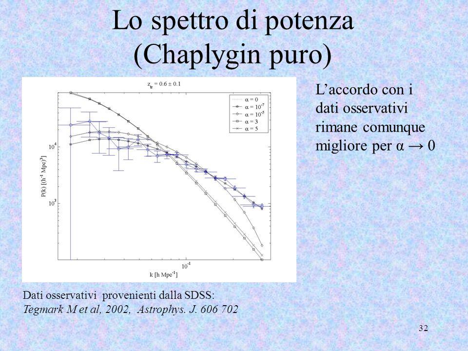 Lo spettro di potenza (Chaplygin puro) 32 Dati osservativi provenienti dalla SDSS: Tegmark M et al, 2002, Astrophys. J. 606 702 Laccordo con i dati os