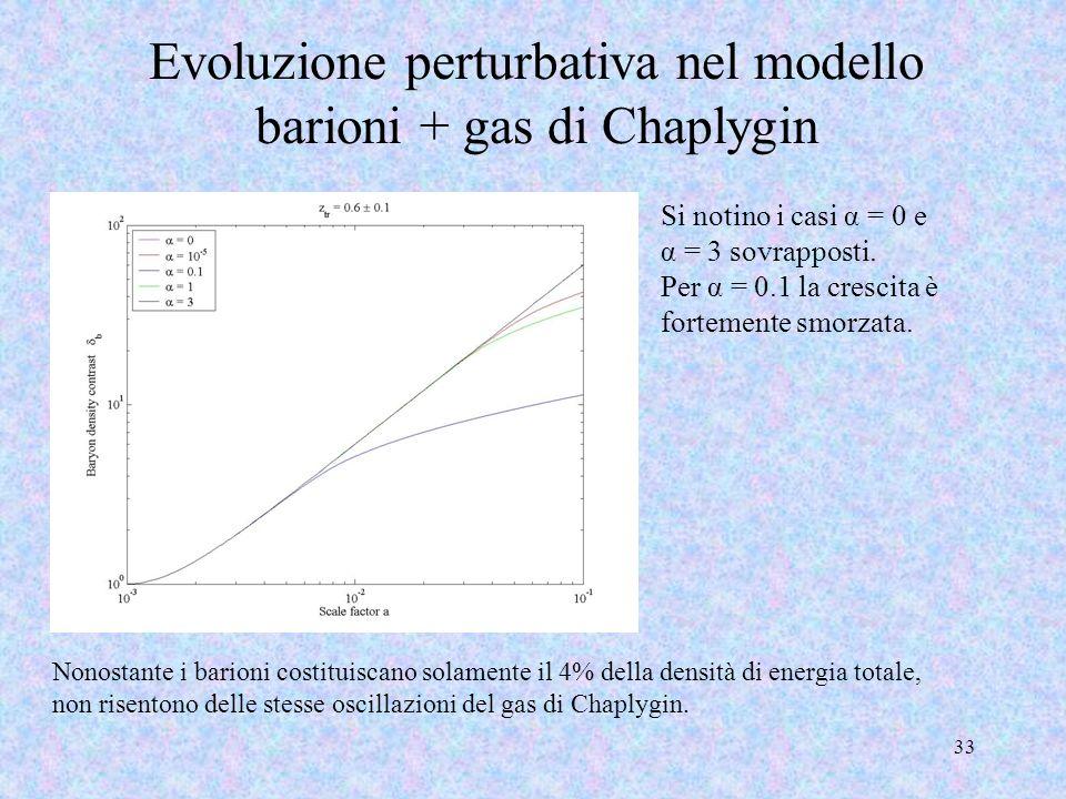 Evoluzione perturbativa nel modello barioni + gas di Chaplygin 33 Nonostante i barioni costituiscano solamente il 4% della densità di energia totale,