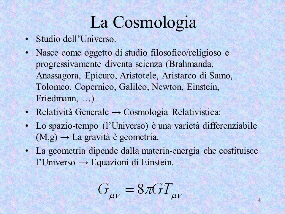 4 La Cosmologia Studio dellUniverso. Nasce come oggetto di studio filosofico/religioso e progressivamente diventa scienza (Brahmanda, Anassagora, Epic
