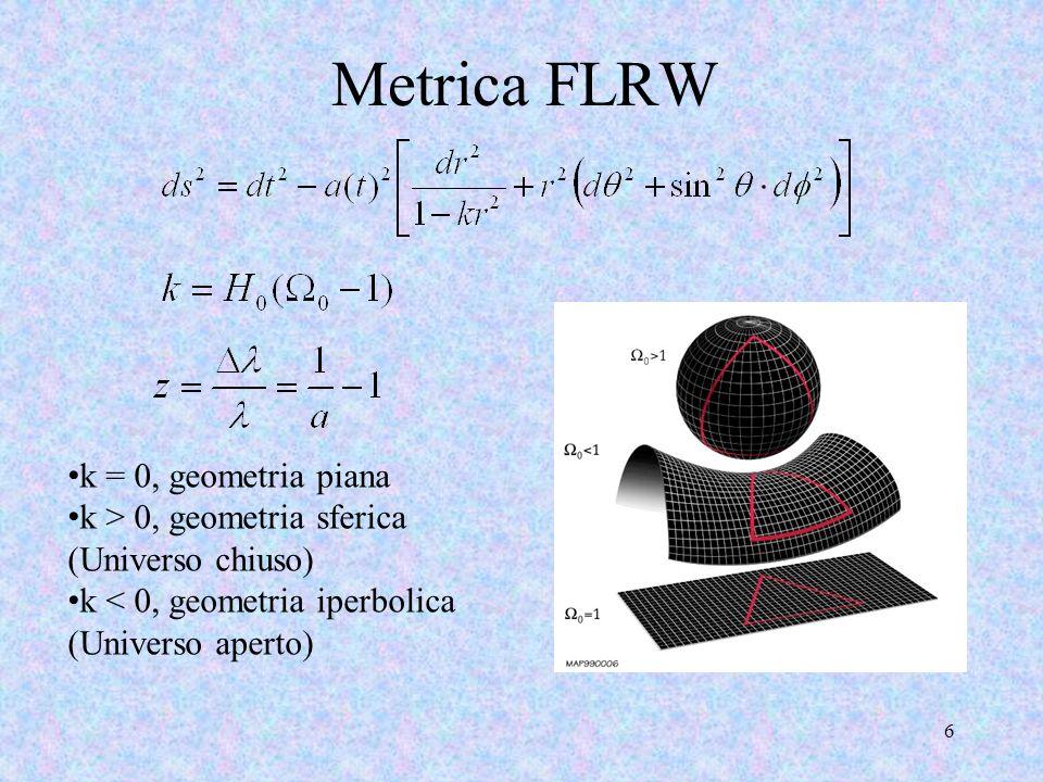 6 Metrica FLRW k = 0, geometria piana k > 0, geometria sferica (Universo chiuso) k < 0, geometria iperbolica (Universo aperto)