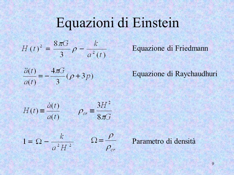 Equazioni di Einstein 9 Equazione di Friedmann Equazione di Raychaudhuri Parametro di densità