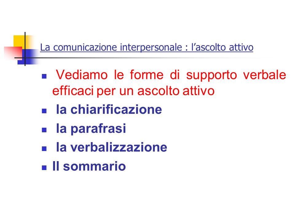 La comunicazione interpersonale : lascolto attivo Vediamo le forme di supporto verbale efficaci per un ascolto attivo la chiarificazione la parafrasi
