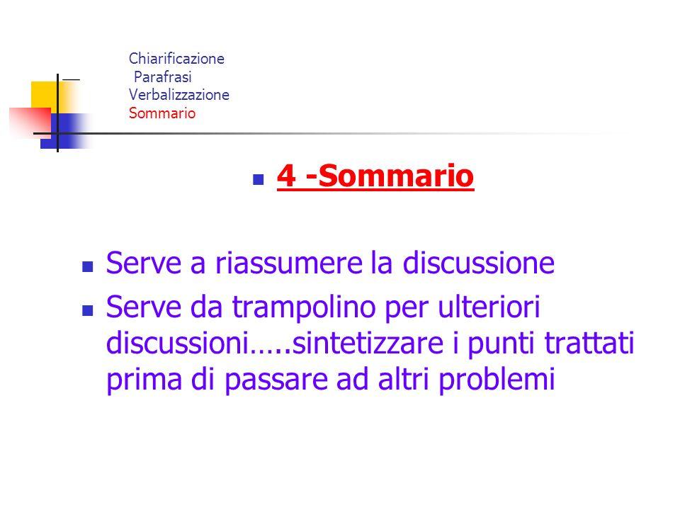 Chiarificazione Parafrasi Verbalizzazione Sommario 4 -Sommario Serve a riassumere la discussione Serve da trampolino per ulteriori discussioni…..sinte