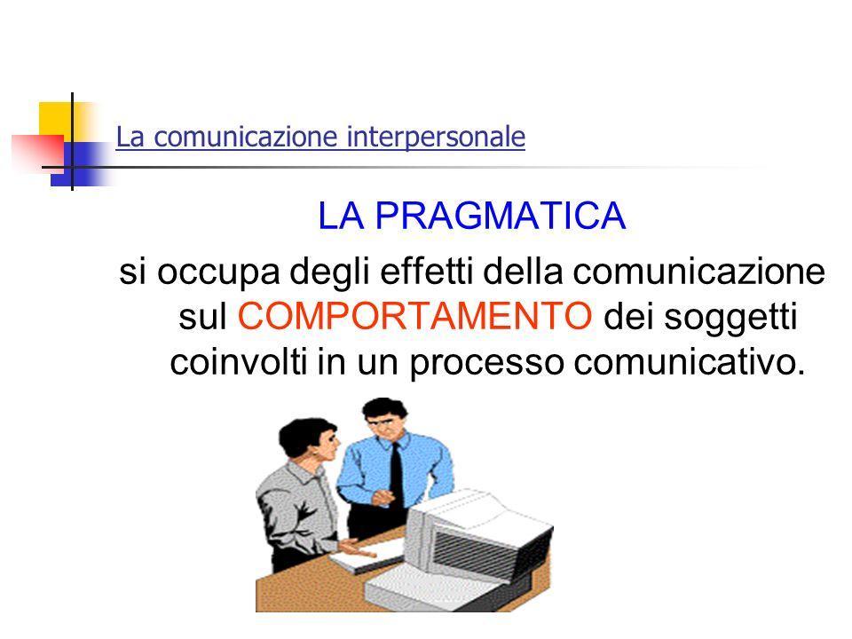 La comunicazione interpersonale LA PRAGMATICA si occupa degli effetti della comunicazione sul COMPORTAMENTO dei soggetti coinvolti in un processo comu