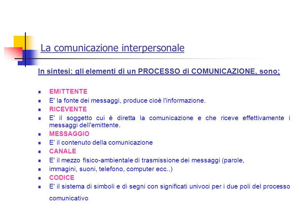 La comunicazione interpersonale In sintesi: gli elementi di un PROCESSO di COMUNICAZIONE, sono: EMITTENTE E' la fonte dei messaggi, produce cioè l'inf