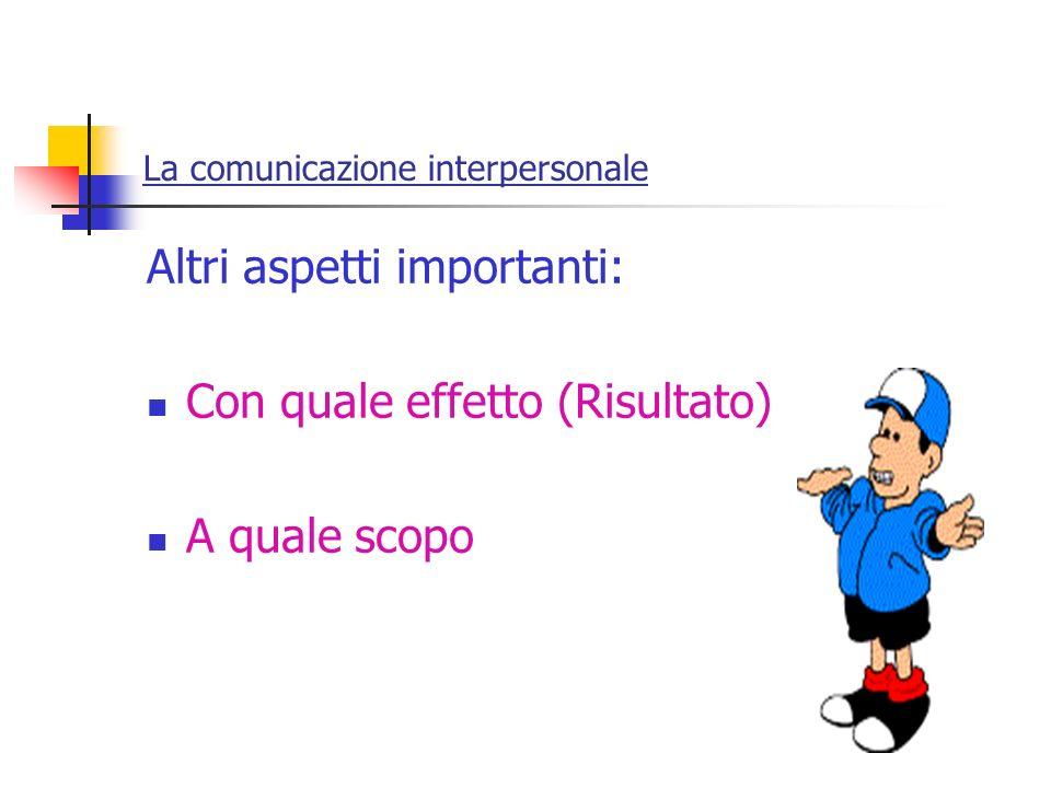 La comunicazione interpersonale Altri aspetti importanti: Con quale effetto (Risultato) A quale scopo