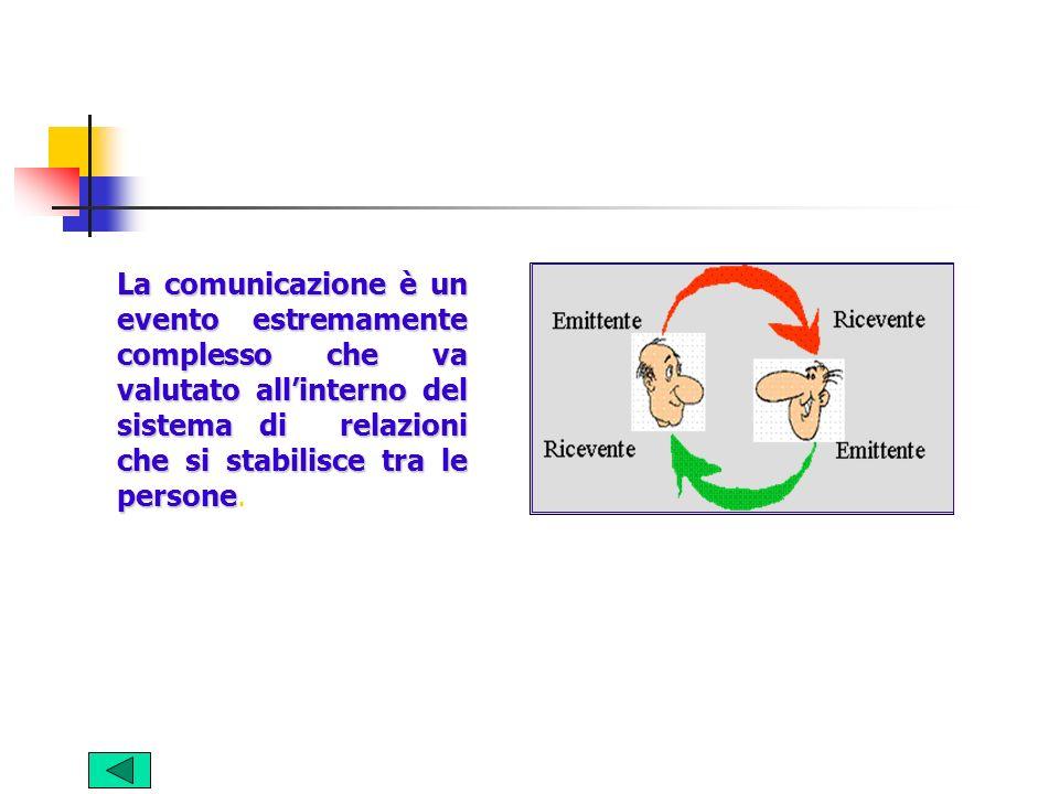 La comunicazione è un evento estremamente complesso che va valutato allinterno del sistema di relazioni che si stabilisce tra le persone La comunicazi