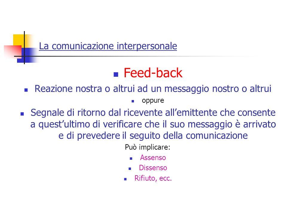 La comunicazione interpersonale Feed-back Reazione nostra o altrui ad un messaggio nostro o altrui oppure Segnale di ritorno dal ricevente allemittent