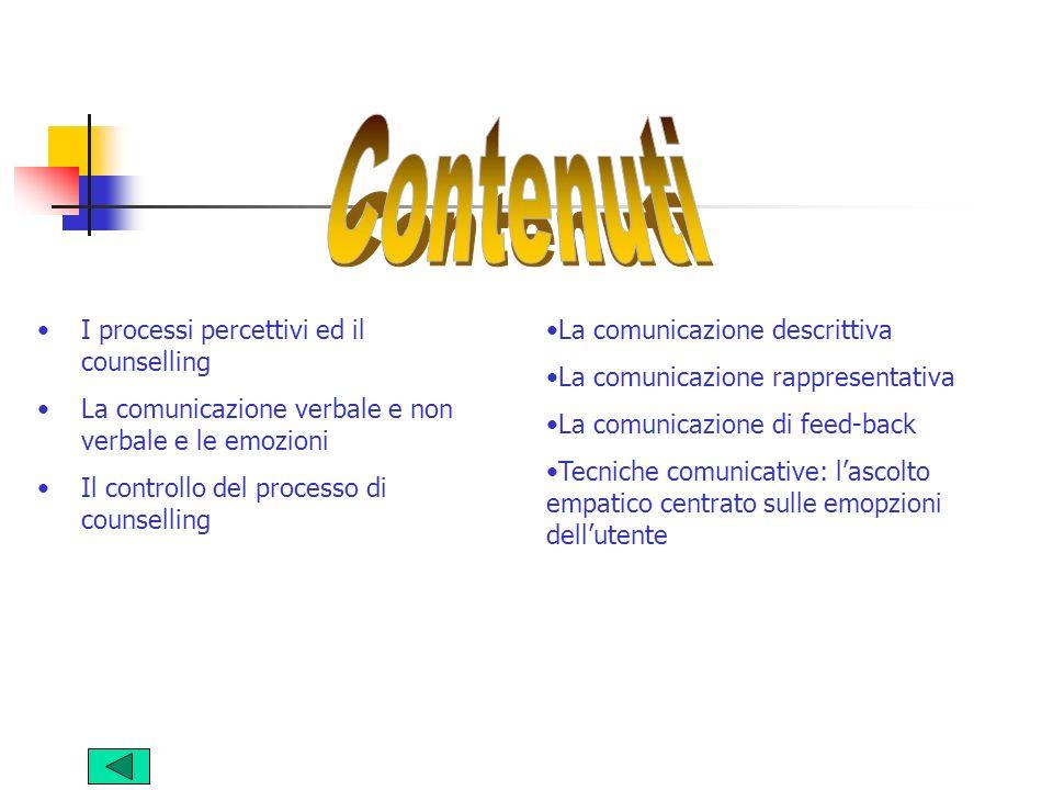 I processi percettivi ed il counselling La comunicazione verbale e non verbale e le emozioni Il controllo del processo di counselling La comunicazione