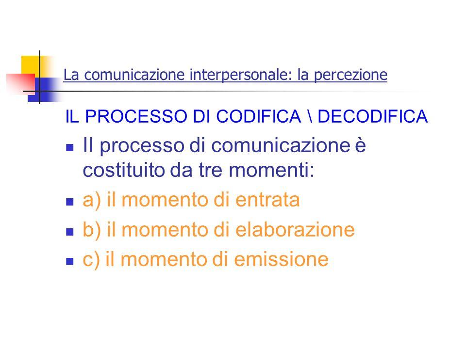 La comunicazione interpersonale: la percezione IL PROCESSO DI CODIFICA \ DECODIFICA II processo di comunicazione è costituito da tre momenti: a) il mo