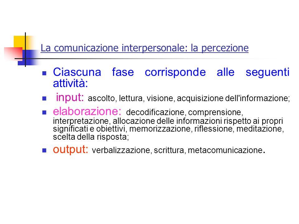 La comunicazione interpersonale: la percezione Ciascuna fase corrisponde alle seguenti attività: input: ascolto, lettura, visione, acquisizione dell'i