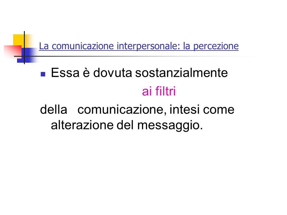 La comunicazione interpersonale: la percezione Essa è dovuta sostanzialmente ai filtri della comunicazione, intesi come alterazione del messaggio.