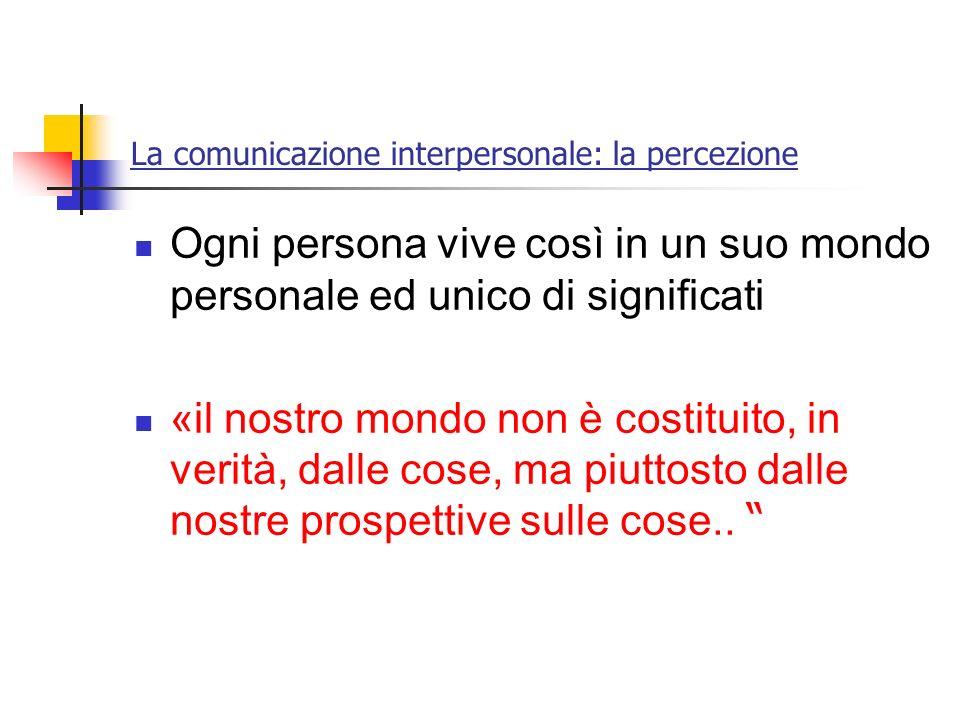 La comunicazione interpersonale: la percezione Ogni persona vive così in un suo mondo personale ed unico di significati «il nostro mondo non è costitu