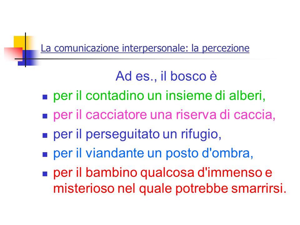 La comunicazione interpersonale: la percezione Ad es., il bosco è per il contadino un insieme di alberi, per il cacciatore una riserva di caccia, per