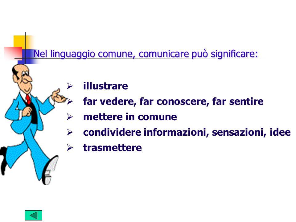 Nel linguaggio comune, comunicare può significare: illustrare far vedere, far conoscere, far sentire mettere in comune condividere informazioni, sensa
