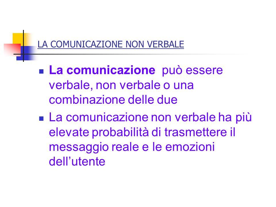 LA COMUNICAZIONE NON VERBALE La comunicazione può essere verbale, non verbale o una combinazione delle due La comunicazione non verbale ha più elevate