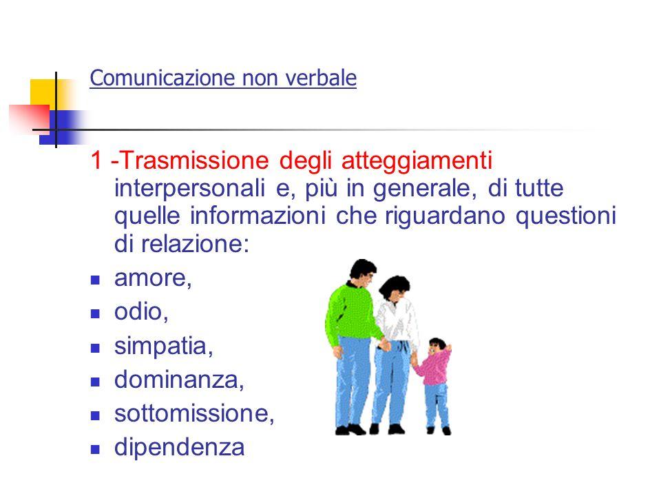 Comunicazione non verbale 1 -Trasmissione degli atteggiamenti interpersonali e, più in generale, di tutte quelle informazioni che riguardano questioni