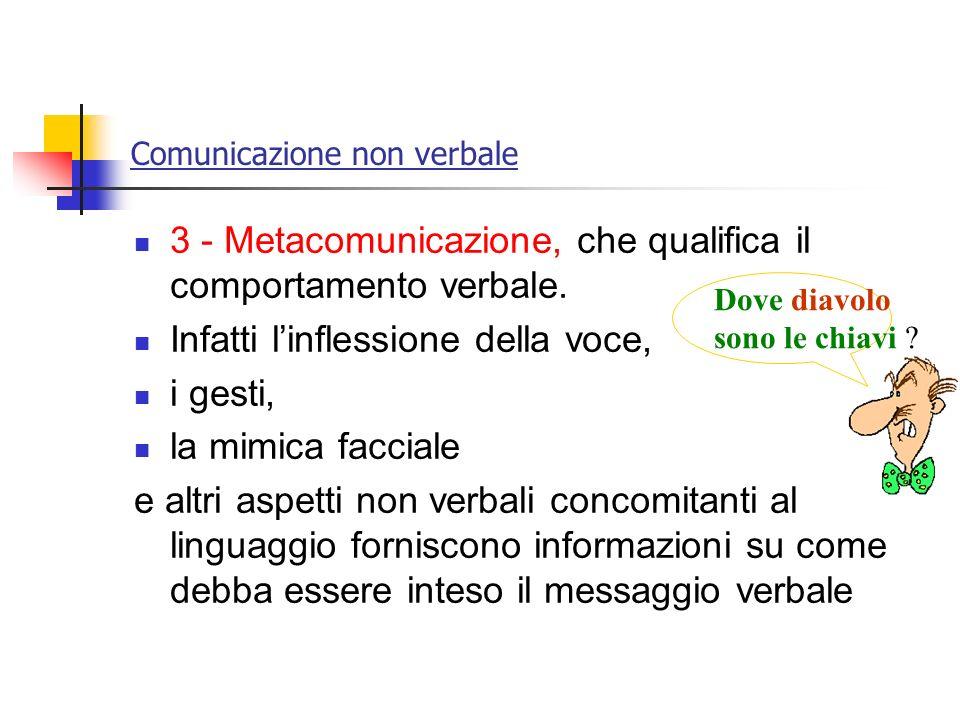 Comunicazione non verbale 3 - Metacomunicazione, che qualifica il comportamento verbale. Infatti linflessione della voce, i gesti, la mimica facciale