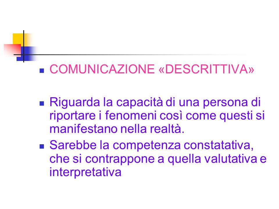 COMUNICAZIONE «DESCRITTIVA» Riguarda la capacità di una persona di riportare i fenomeni così come questi si manifestano nella realtà. Sarebbe la compe