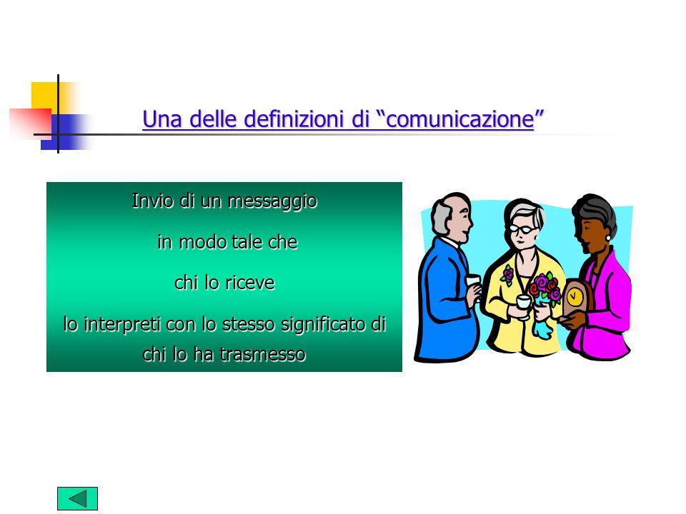 Invio di un messaggio in modo tale che in modo tale che chi lo riceve lo interpreti con lo stesso significato di chi lo ha trasmesso Una delle definiz