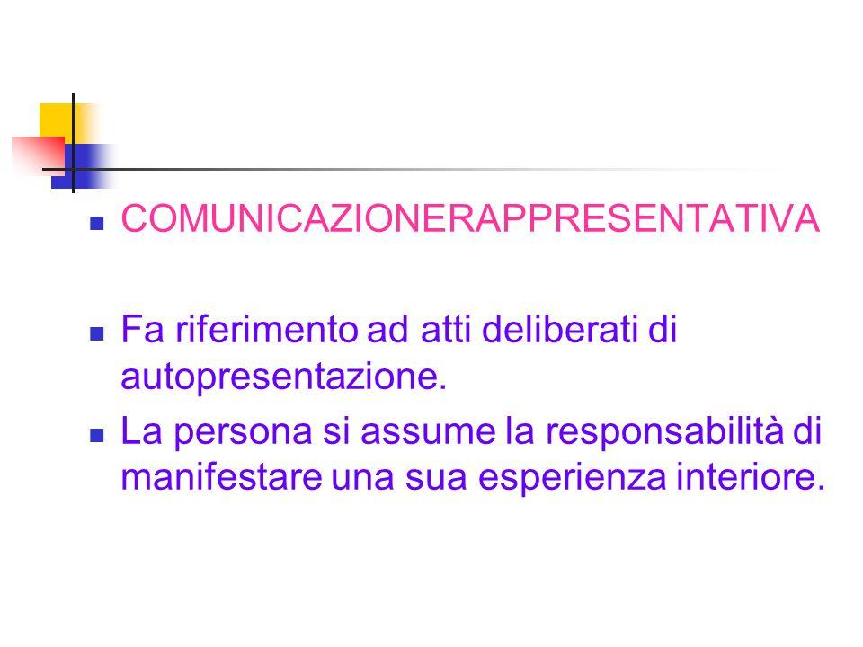 COMUNICAZIONERAPPRESENTATIVA Fa riferimento ad atti deliberati di autopresentazione. La persona si assume la responsabilità di manifestare una sua esp