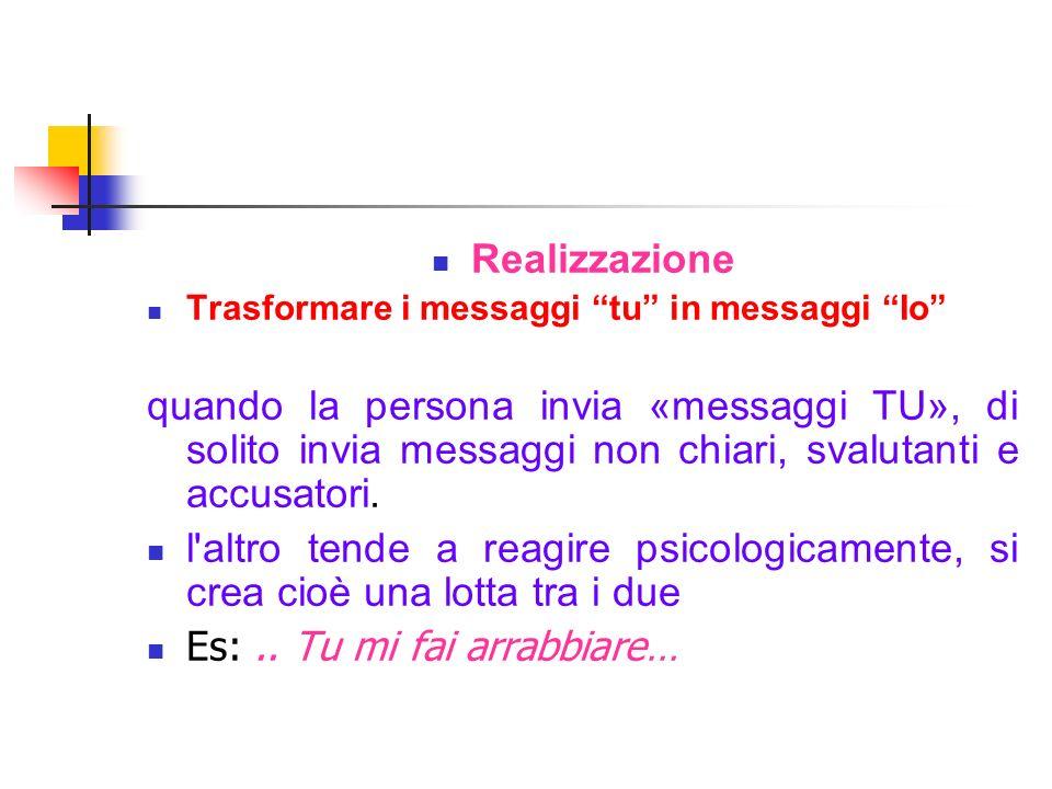 Realizzazione Trasformare i messaggi tu in messaggi Io quando la persona invia «messaggi TU», di solito invia messaggi non chiari, svalutanti e accusa