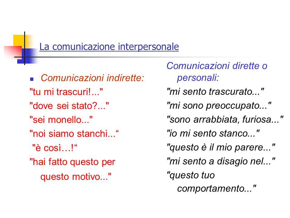 La comunicazione interpersonale Comunicazioni indirette: