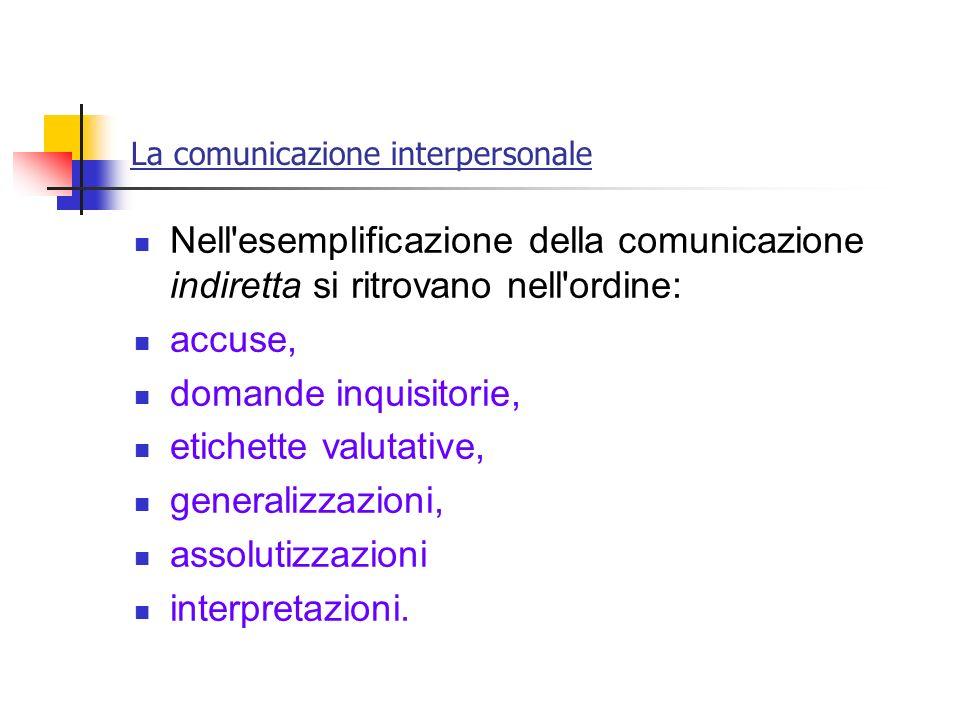 La comunicazione interpersonale Nell'esemplificazione della comunicazione indiretta si ritrovano nell'ordine: accuse, domande inquisitorie, etichette