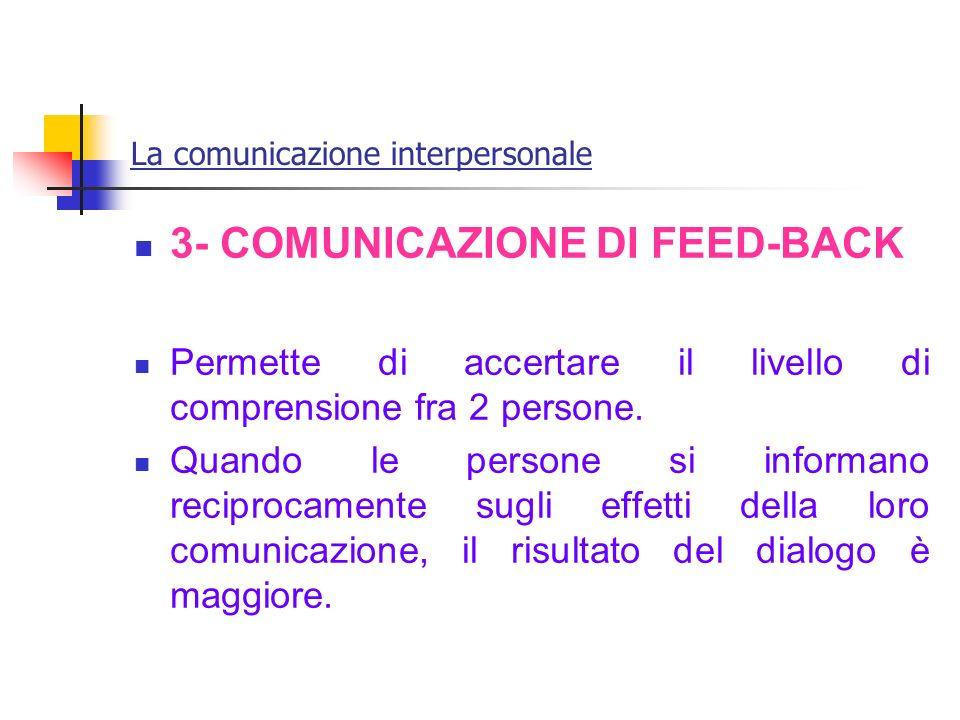 La comunicazione interpersonale 3- COMUNICAZIONE DI FEED-BACK Permette di accertare il livello di comprensione fra 2 persone. Quando le persone si inf