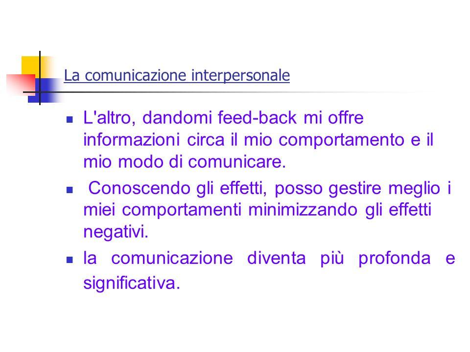 La comunicazione interpersonale L'altro, dandomi feed-back mi offre informazioni circa il mio comportamento e il mio modo di comunicare. Conoscendo gl